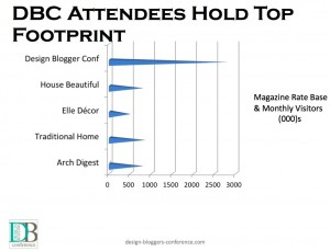 DBC audience slide